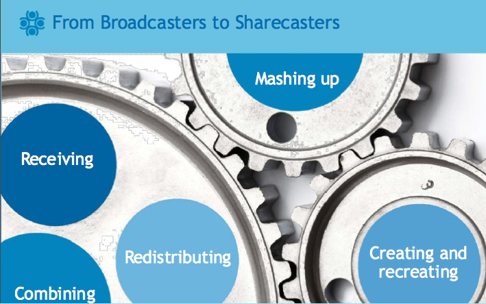 Broadcasters to Sharecasters