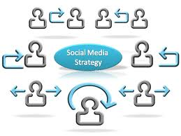 10 ways to kickoff your 2013 social strategy