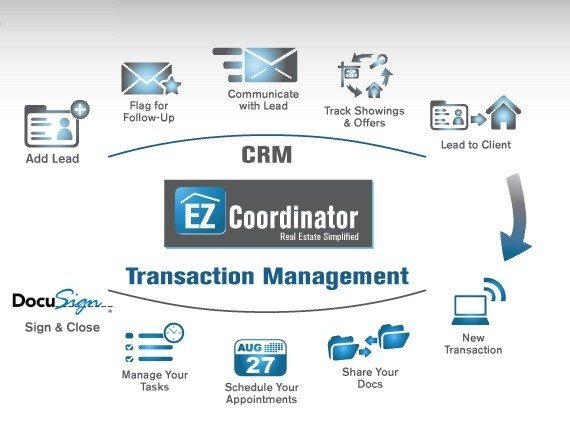 Lead-to-close platform EZ Coordinator beefs up its CRM