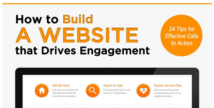Creating website calls to action that build your real estate business [infographic]