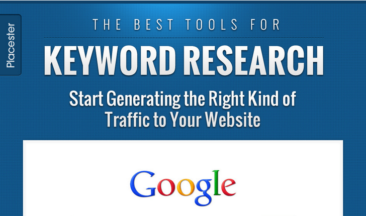 Keyword Research: How to find your real estate customers online [INFOGRAPHIC]