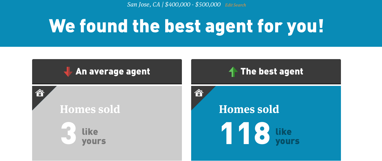 best agent
