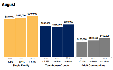 MLS data powering New Jersey market reports