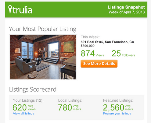 When consumers click on your listing, Trulia will let you see other homes they're interested in
