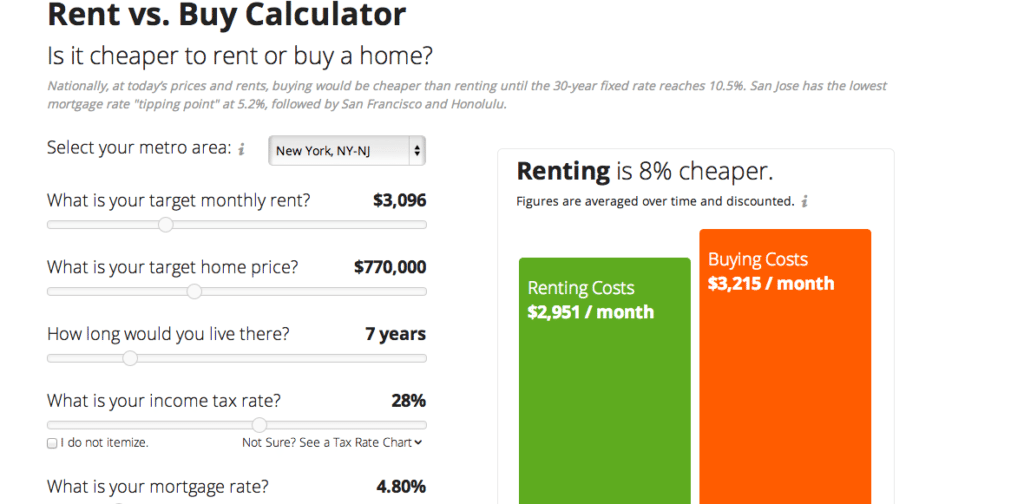 Trulia unveils sophisticated rent vs. buy calculator