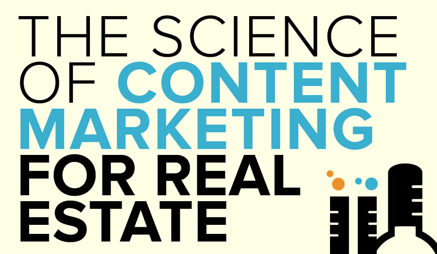 The science of content marketing for real estate [infographic]