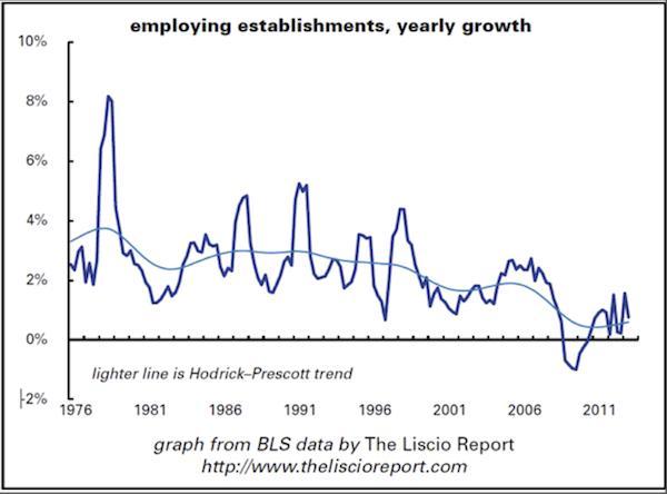 Lou Barnes 2-14-14 employing establishments