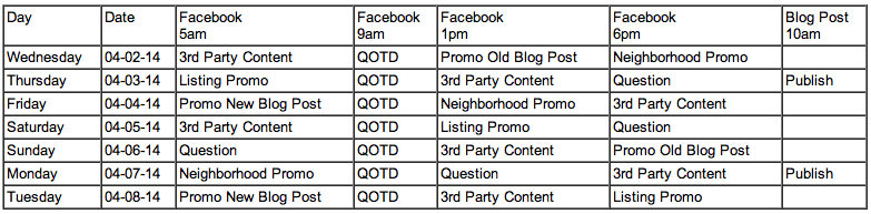 Stepbystep Guide To A Successful Real Estate Content Calendar - Facebook posting schedule template