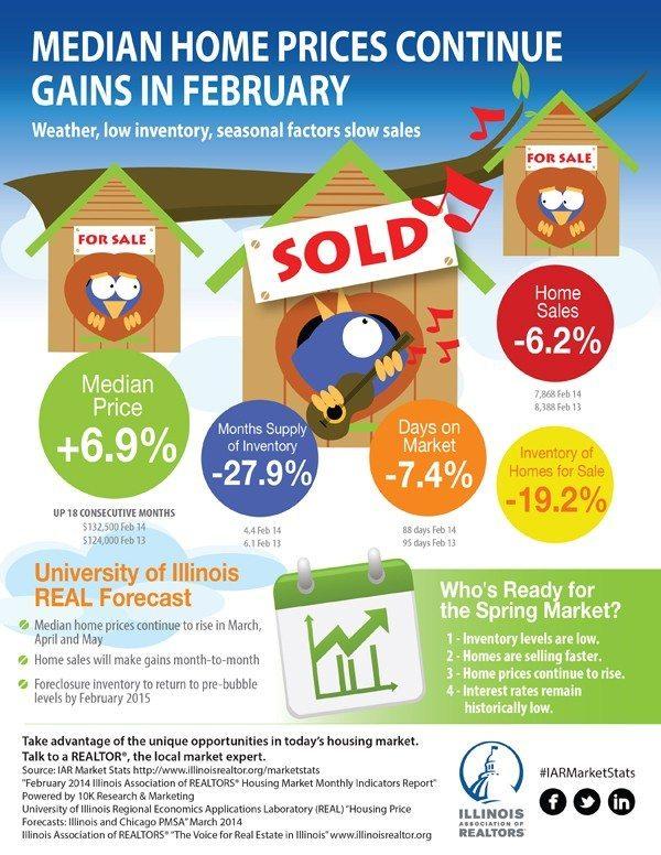 IAR_infographic_Feb_2014