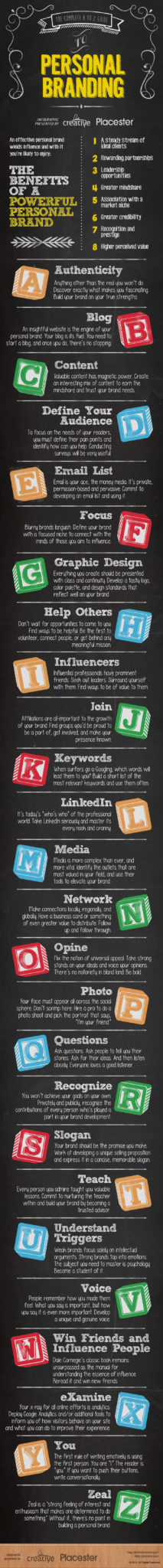 the-complete-a-to-z-guide-to-personal-branding-full