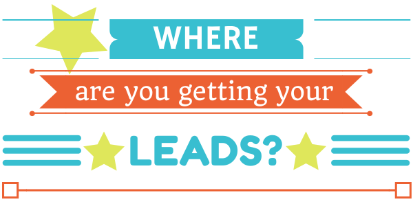 Where did you generate the most leads last year? [Poll]