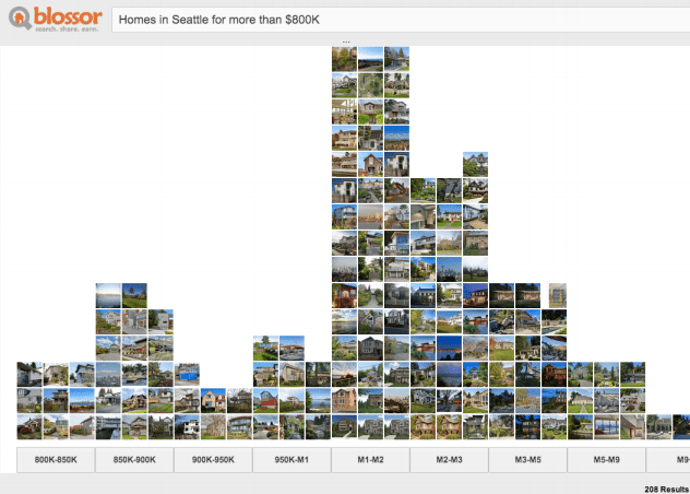 Blossor custom view showing thumbnails of homes by price -- in this case, homes in Seattle priced above $800,000.