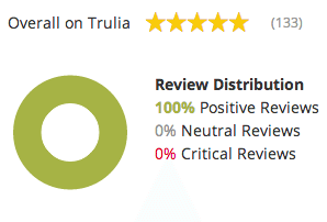 "Trulia five-star ratings are delineated by positive, neutral and critical reviews in a ""donut"" chart."