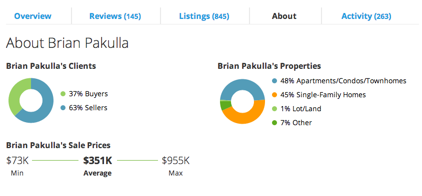 Pakulla-transaction