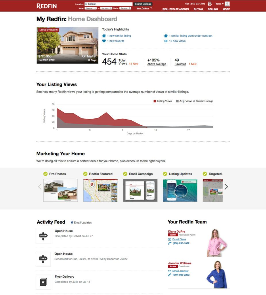 "Screen shot of Redfin's ""Home Dashboard."""
