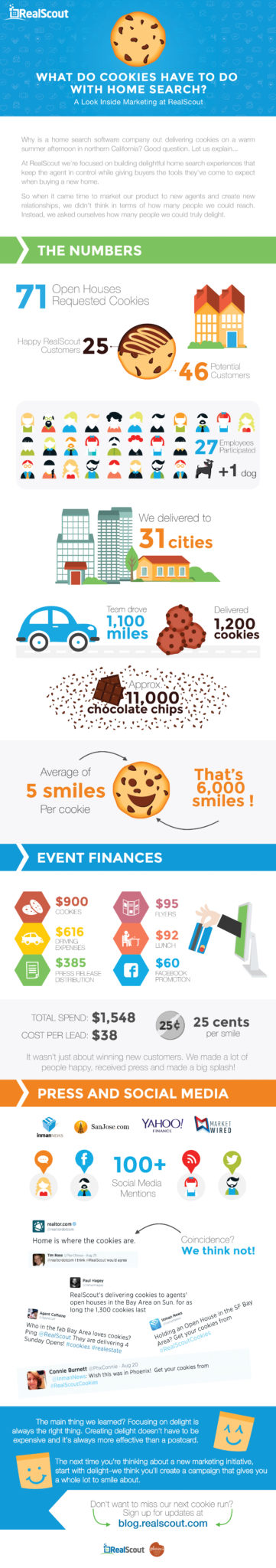 RealScout_Cookies_Infographic