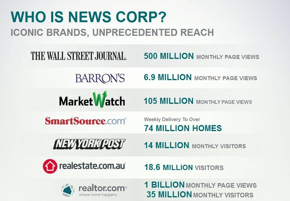 Move_News_Corp