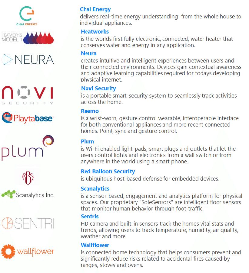 smarthome_startups