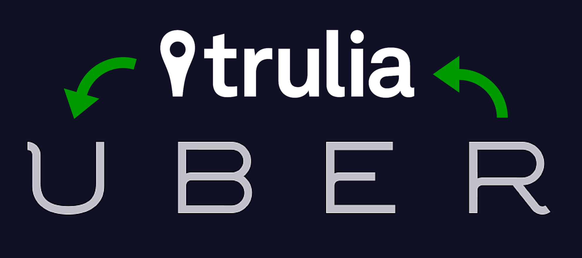 Trulia integrates with Uber to help buyers visit listings