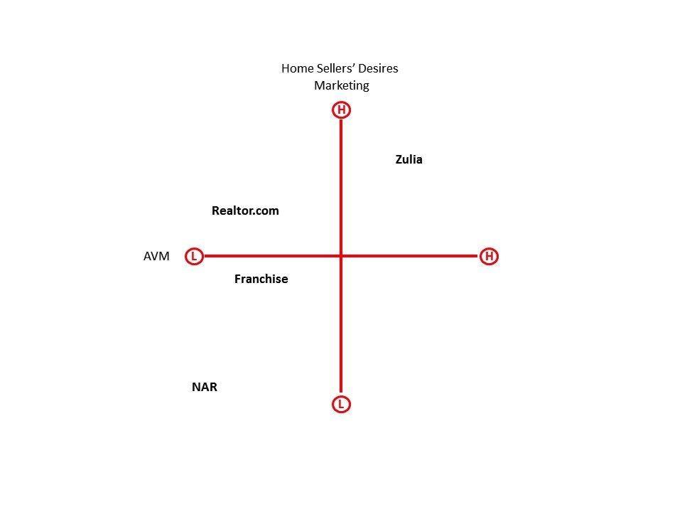 war_zone_perceptual_map_seller