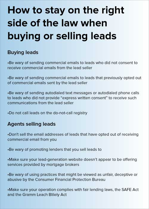 Sidebar-BuyingSellingLeads