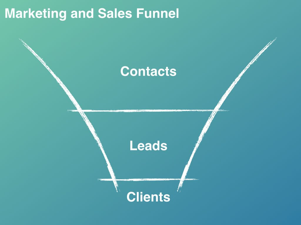 Simple Marketing and Sales Lead Funnel.001