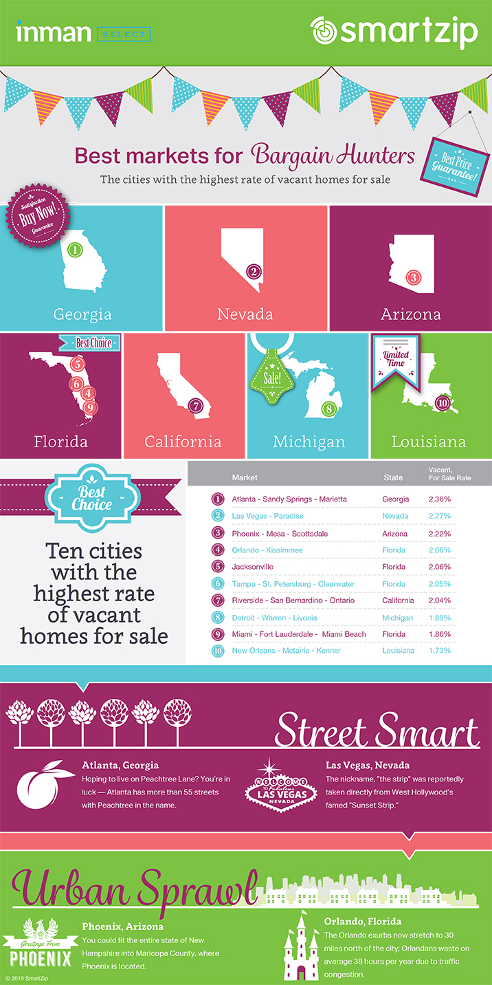 Inman Infographic 03 23 15