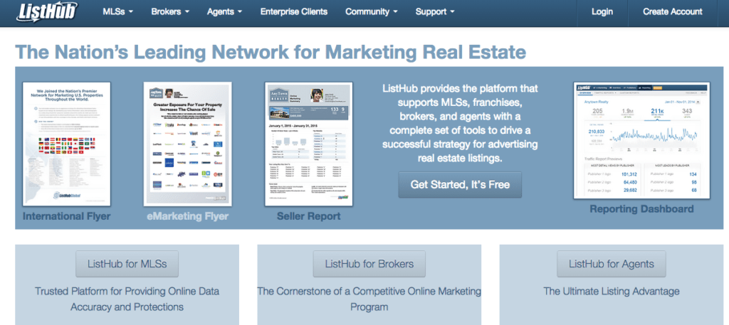 ListHub's Real Estate Network is alive and well