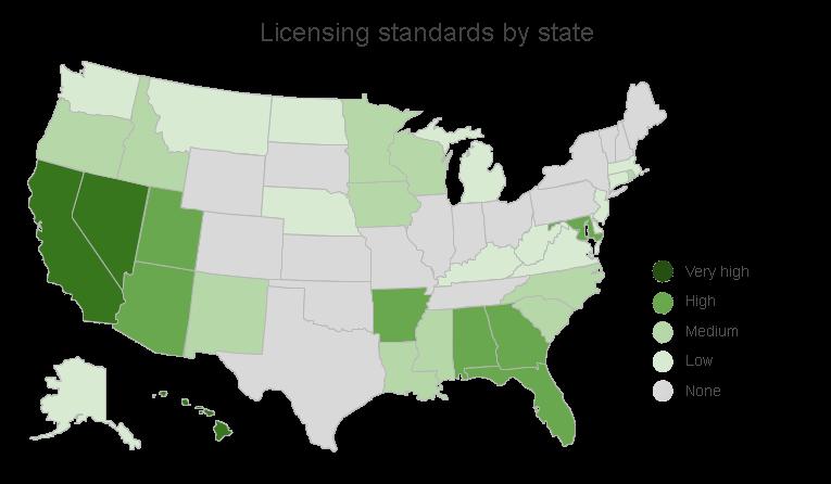 licensing-standards-state
