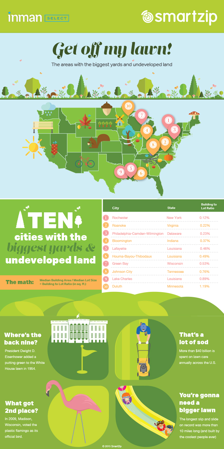 Inman Infographic 042015