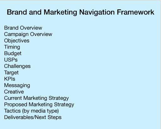 Teke - Brand and Marketing Navigation