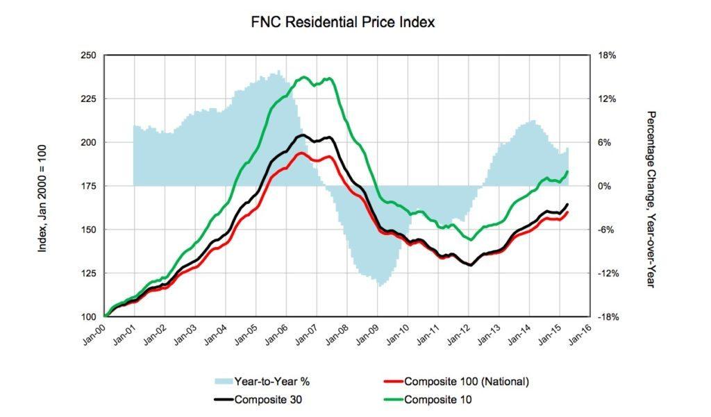 FNC-index-1