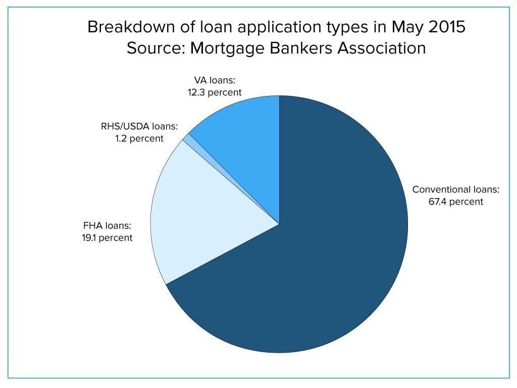 MBA-builder-application-survey