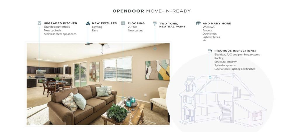 Big data home flipper unveils homebuying platform