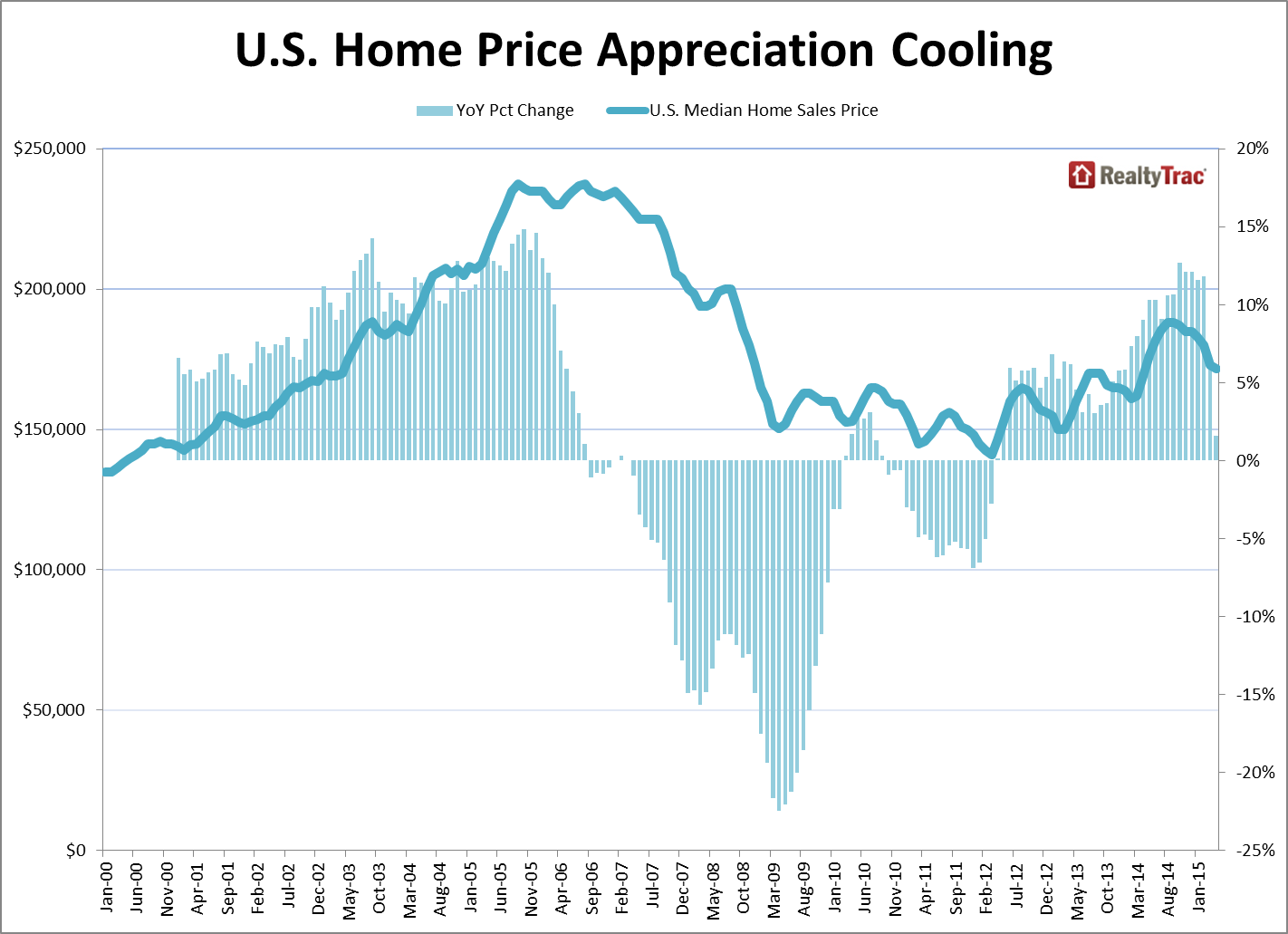 Price_Appreciation_Cooling
