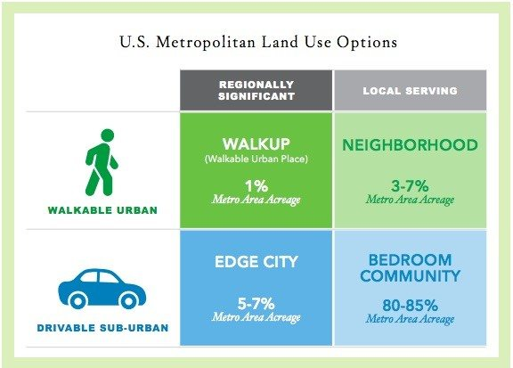 walkable-infographic