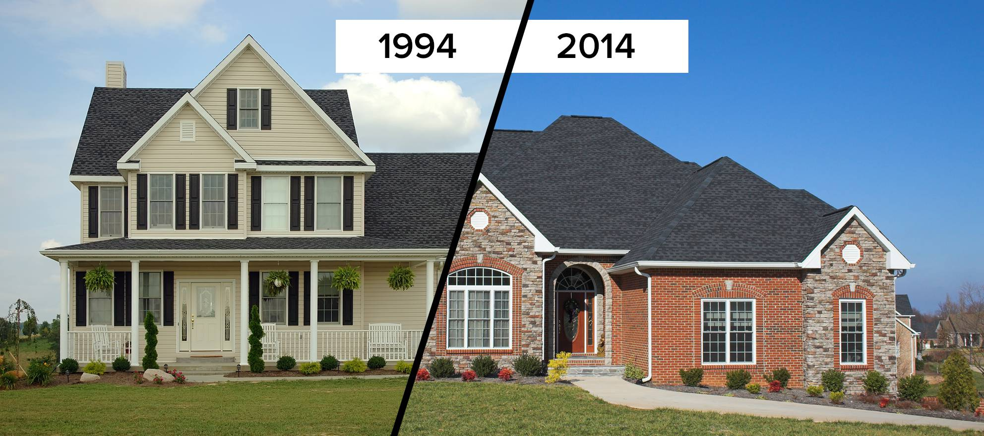 Infographic: Evolution of the American home, 1994-2014