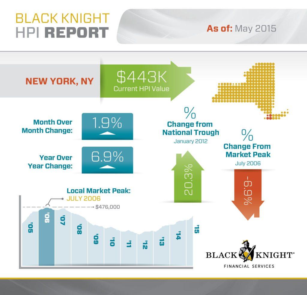 BKFS_HPI_May2015_NY_hi_res