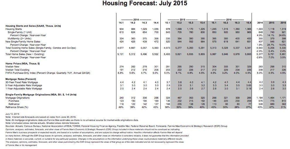 Fannie-Mae-housing-report