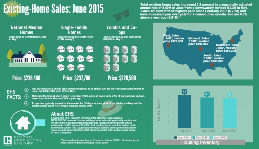 June EHS Infographic