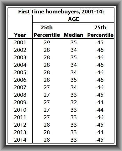 MillennialGraph2