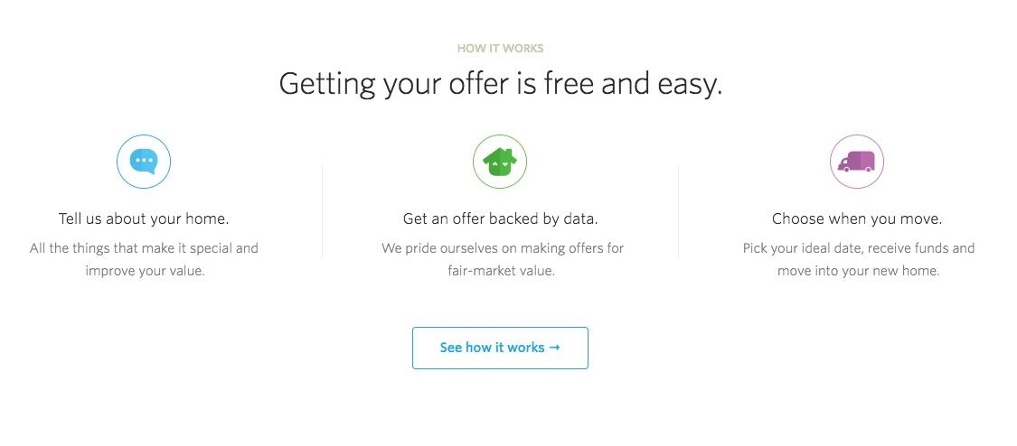 """Opendoor's """"how it works"""" website section."""