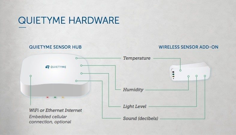 quietyme-hardware