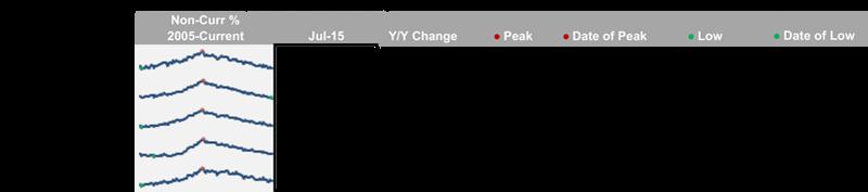 BKFS_First_Look_Jul2015_Chart03