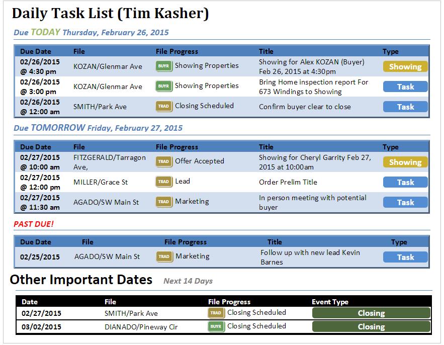 RealtyCommander_TasksEmail