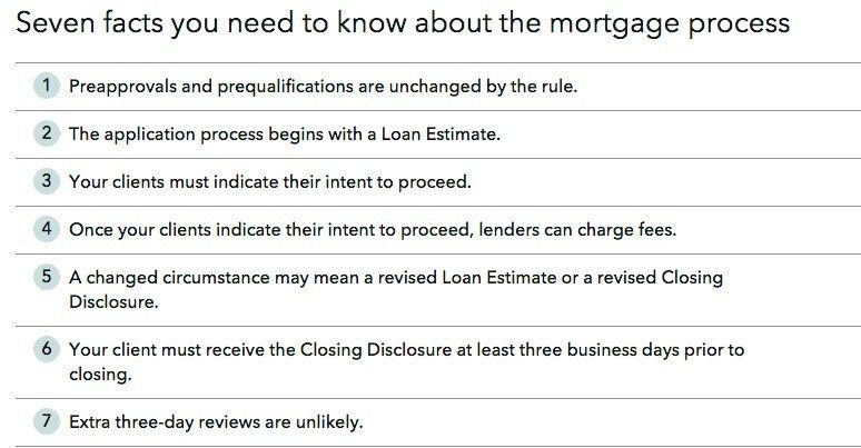 cfpb-know-before-you-owe