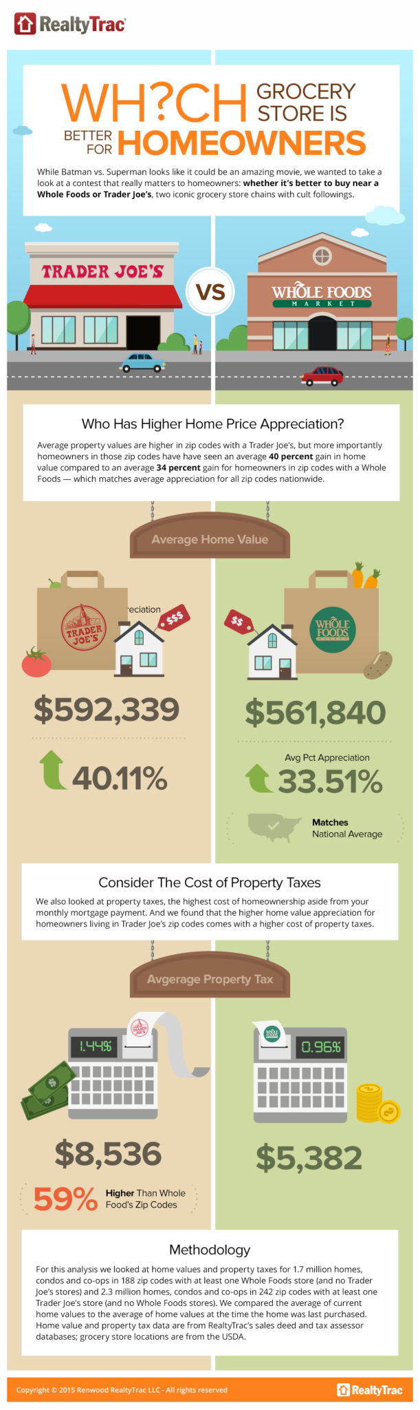infographic_grocery_data
