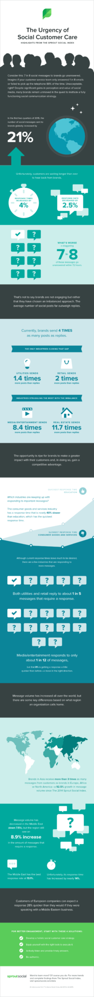 Sprout-Index-2015-Infographic1