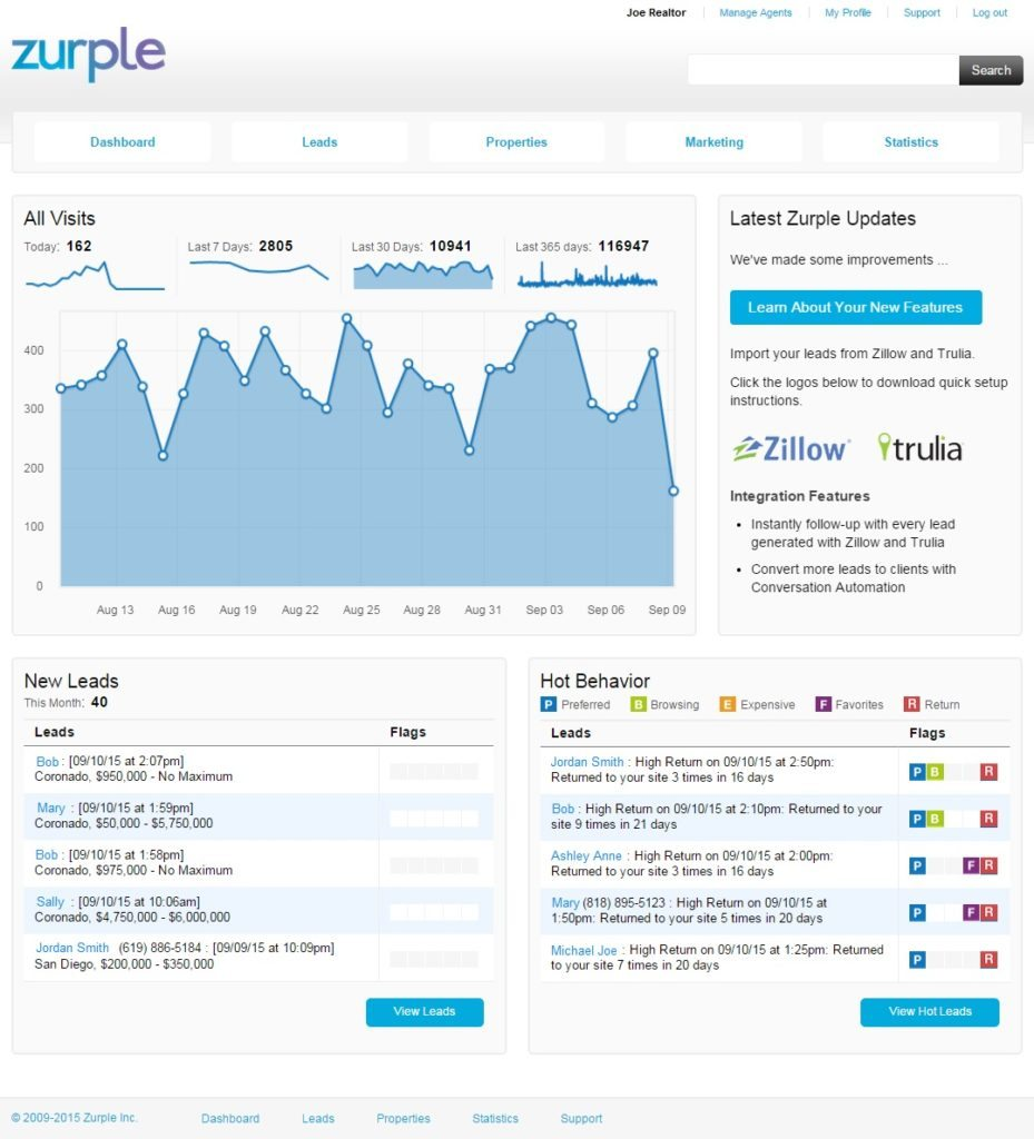 Zurple_Dashboard