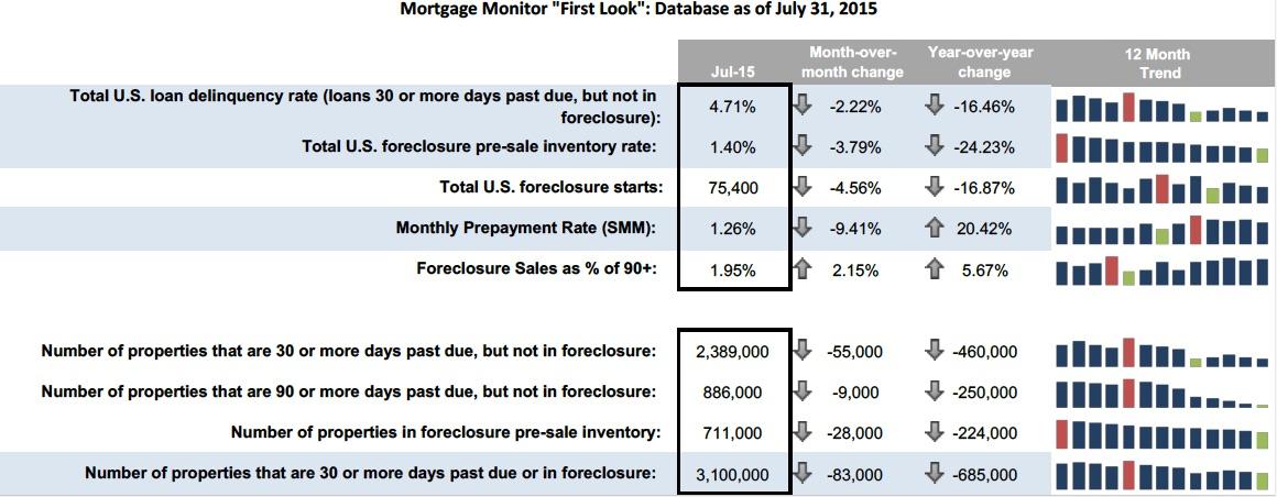 black-knight-mortgage-monitor